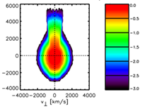 The role of binary collisions in the electron properties of the solar wind
